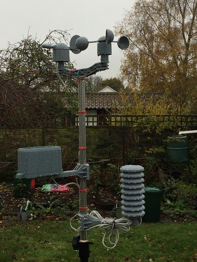 close shot of weather station